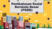 Pemkot Depok Kembali Perpanjang PSBB Selama 3 Hari hingga 29 Mei