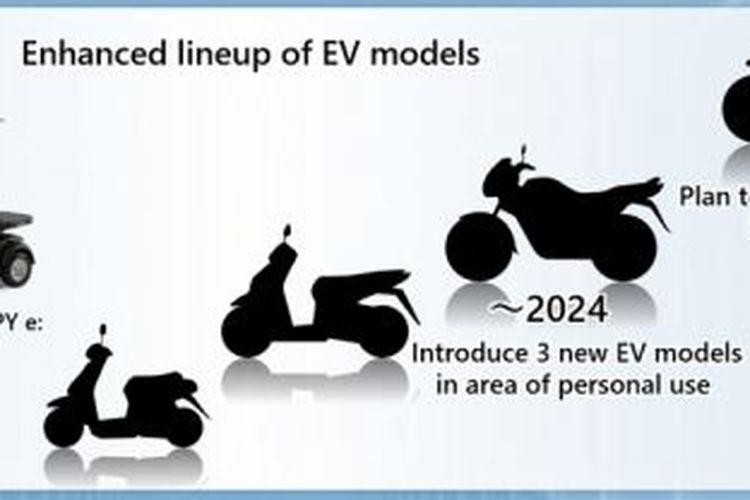 Tak Sabar, Honda Pastikan Peluncuran 3 Motor Listrik pada 2024