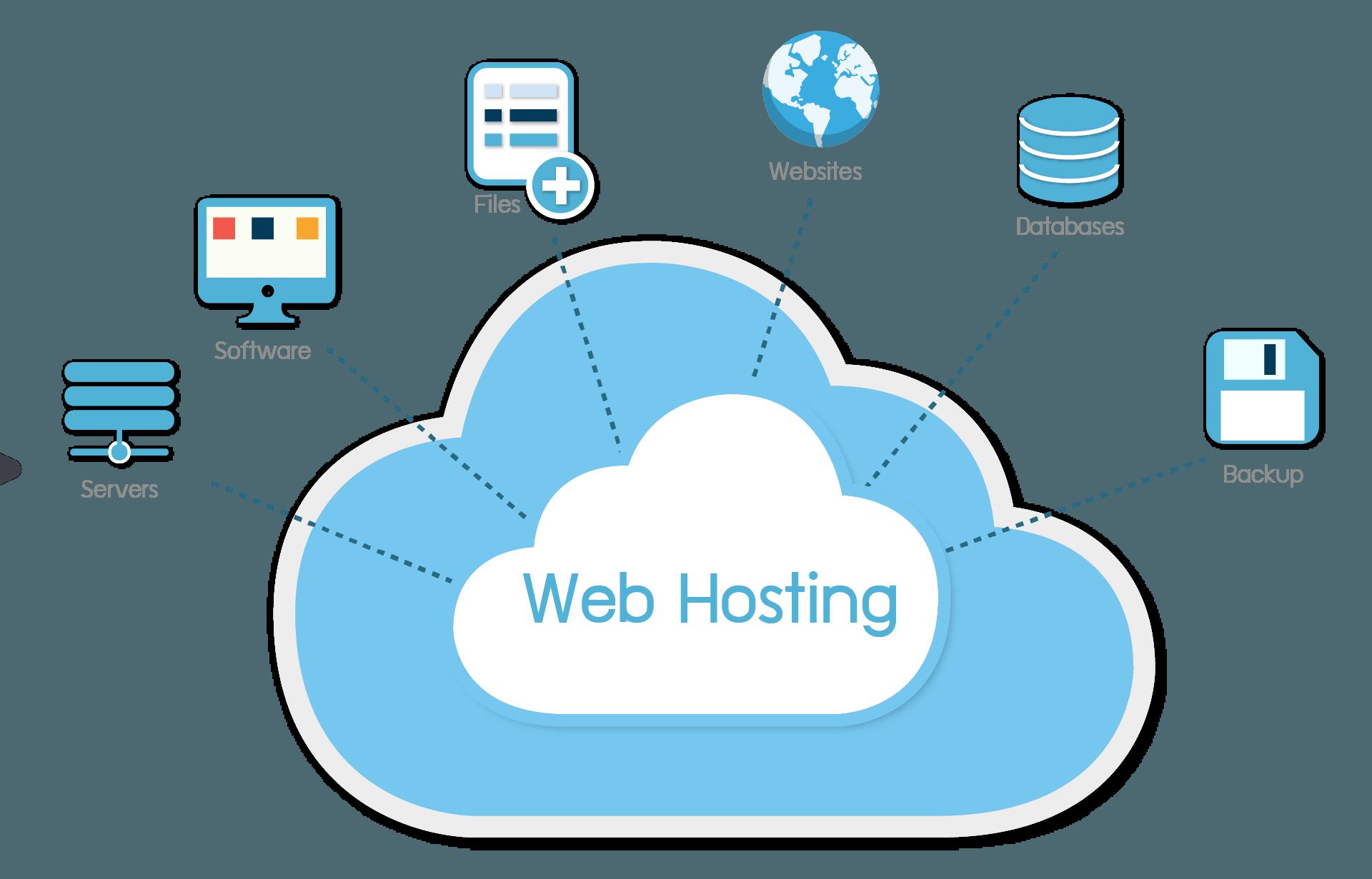 Hosting Gratis Cpanel, Vista panel, Kloxo panel 2021